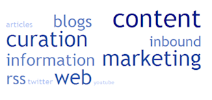 Content Curation to Jumpstart your Inbound Marketing Efforts image content curation jumpstart e1365491198171
