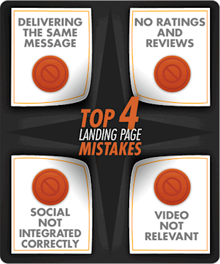 The 4 Most Costly Landing Page Mistakes: Talking to Visitors the Same image image03 resized 600