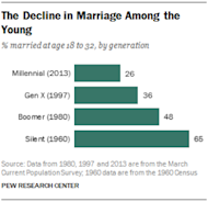 The New Demographics: Nine Facts about the Changing Face of America image SDT next america 03 07 2014 0 02 300x290
