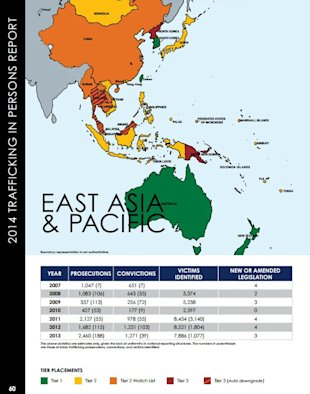 The statistics on East Asia and Pacific nations in the 2014 Trafficking in Persons Report released by the US government today. - Pic courtesy of US State Department, June 20, 2014.