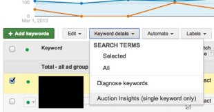Why is My CTR So Damn Low? image how to check keyword auction insights