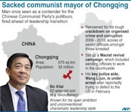 Fact file on Bo Xilai, China's controversial mayor of Chongqing who was sacked from his post