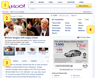 Screenshot of Yahoo! home page showing the order of modules