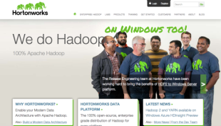 Website Review: 10 Hottest B2B SaaS Companies in 2014 image horton resized 600