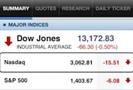 Yahoo! Finance market data on iPhone