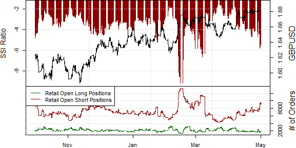 Ssi forex live