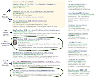 Tips for Outsourcing SEO Services for a Small Business image san fran seo