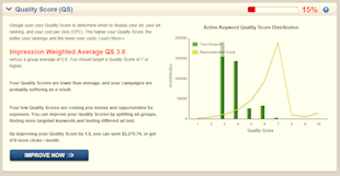 Revisiting the Economics of Quality Score: Why QS Is Up to 200% More Valuable in 2013 image google quality score checker