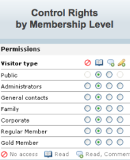 Doing Magic with Membership Management — Review of Wild Apricot image apricot membership level screenshot 2