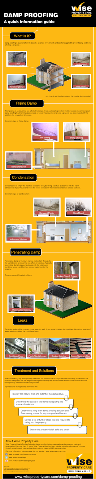 Damp Proofing   A Quick Information Guide [Infographic] image damp proofing infographic