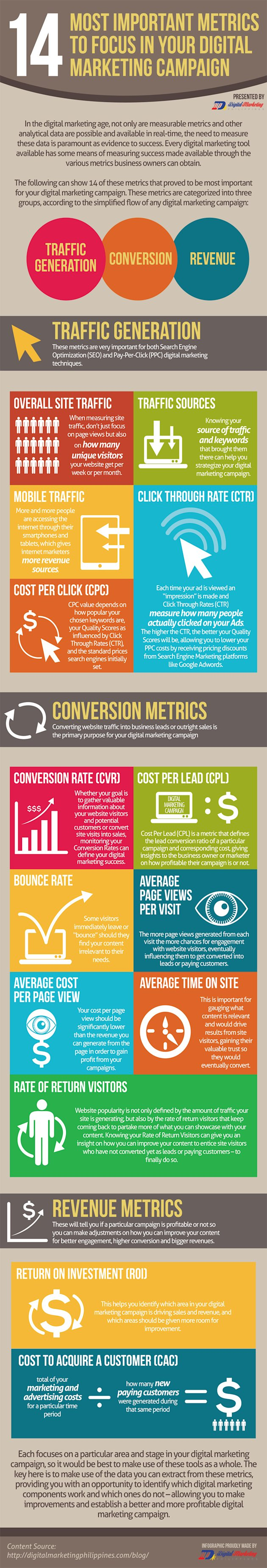 14 Most Important Metrics To Focus In Your Digital Marketing Campaign (Infographic) image 14 Most Important Metrics to Focus in Your Digital Marketing Campaign
