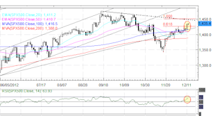 Forex_US_Dollar_Down_Before_Hyped_FOMC_Meeting__What_to_Expect_fx_news_technical_analysis_body_Picture_7.png, Forex: US Dollar Down Before Hyped FOMC Meeting - What to Expect