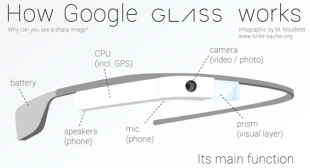 Privacy Controversy Surrounding The Use Of Google Glass image Screen Shot 2013 10 01 at 7.24.41 PM