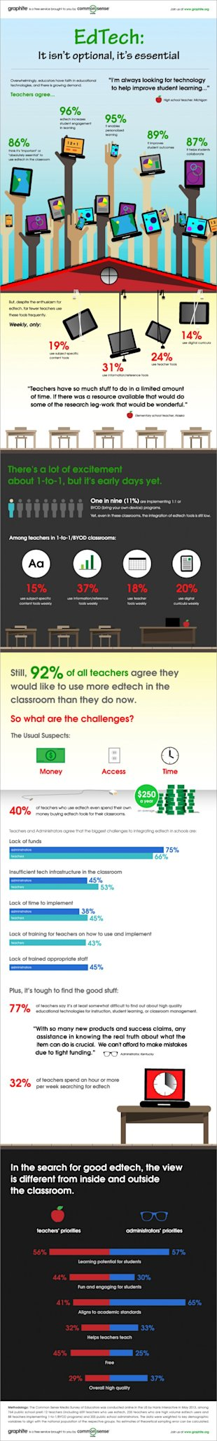 Teachers and Students Want Mobile Devices in the Classroom [Infographic] image edtech e1375301678435 1