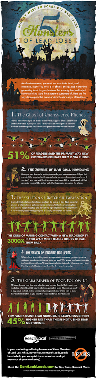 5 Monsters of Lead Loss: Spooky Ways to Scare off New Leads [Infographic] image 773289