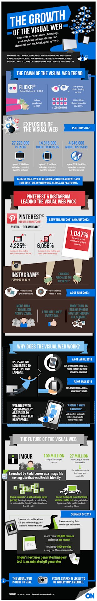 Growth of the Visual Web, Led by Pinterest & Instagram image on.com growth visual web
