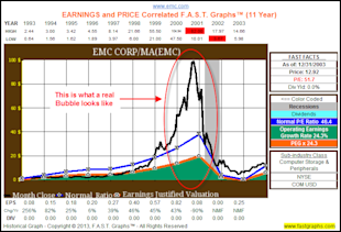 This Is What Real Bubbles Look Like image EMC1
