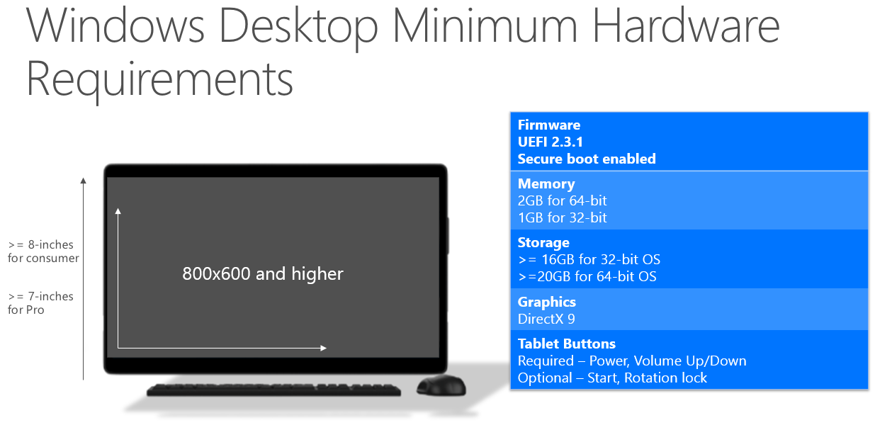 windows_10_desktop_hardware_requirements