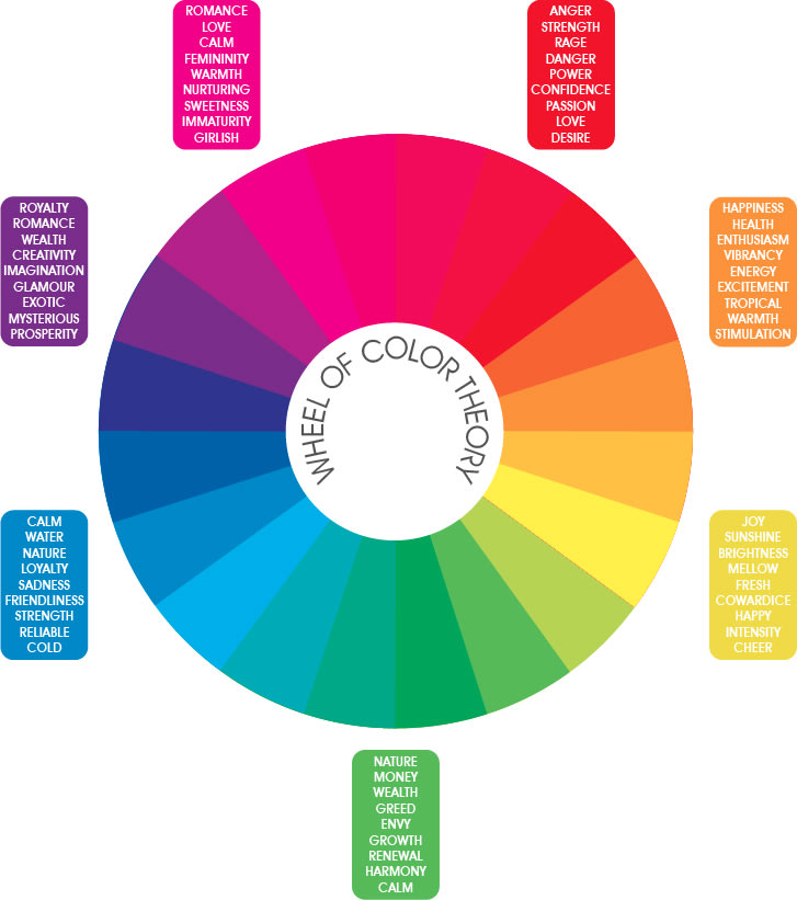 Color Theory For Company Branding Yahoo Small Business