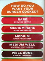 Is Your Customer Service Too Well Done? image burgertemps