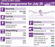 Olympic finals programme for Sunday July 29. China will be looking for more Olympic gold in the pool Sunday as Wu Minxia launches their bid for all eight diving gold medals, with her attempt at a third straight synchronised three-metre springboard Olympic crown