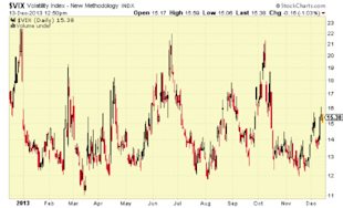 Large Option Trade in Volatility, Why You Should be Paying Attention image VIX spike 600x363