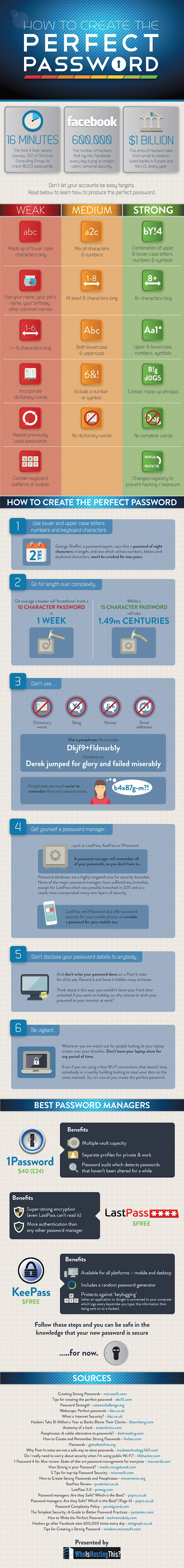 How to Create a Super Strong Password (Infographic)
