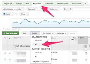 The Best Keyword Research Tools (For Experienced Fishermen & Fisherwomen Only) image adwords search terms report for keyword research