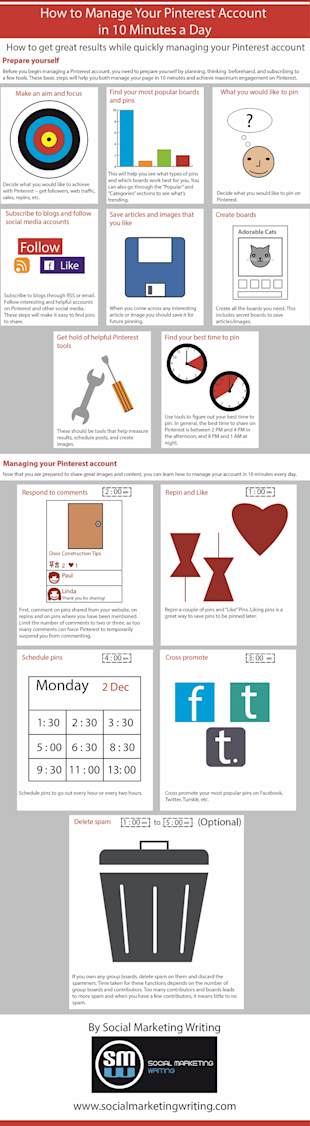Manage Your Pinterest Account in 10 Minutes a Day [Infographic] image How to Manage Your Pinterest Account in 10 Minutes a Day