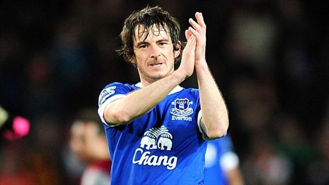 Premier League - Baines to be offered new deal