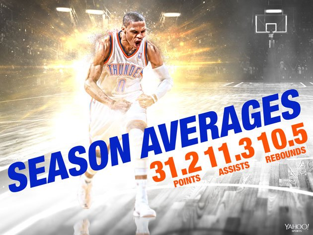 Russell Westbrook, through 20 games.