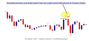 """LEARN_FOREX_Trading_Risk-Off_Currencies_as_Fiscal_Cliff_Looms__body_Picture_14.png, LEARN FOREX – Trading """"Risk-Off"""" Currencies as Fiscal Cliff Looms"""