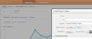 Master Google Analytics in 30 seconds image send google analytics reports every week