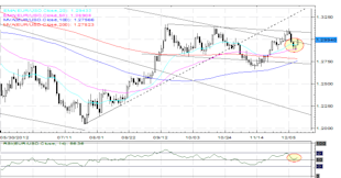 Forex_Euro_Boosted_by_Greek_Debt_Buyback_Strong_German_ZEW_Survey_fx_news_technical_analysis_body_Picture_1.png, Forex: Euro Boosted by Greek Debt Buyback, Strong German ZEW Survey