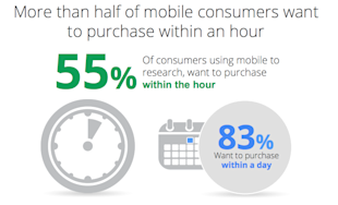 5 Reasons Why You Need To Be Mobile Ready For 2014 image Mobile immediacy