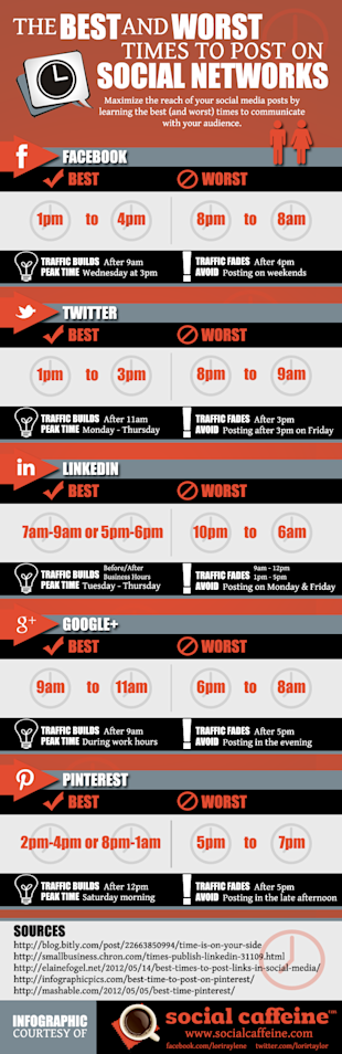 The Best and Worst Times to Post to Social Media [Infographic] image best and worst times to post on social networks