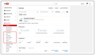Understanding YouTube Analytics image YTA Image 4