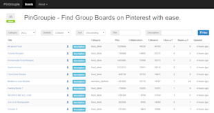 How to Find Highly Engaging Pinterest Group Boards and Get Invited to Join Them image PinGroupie Pinterest Group Boards Home Page