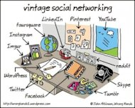 Tap into Technology for Effective Networking image Vintage social networking 300x240