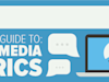 The Beginner's Guide to Social Media Metrics: Reach and Exposure