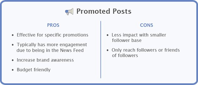 Facebook Ads vs. Promoted Posts: Which Is Better? image chart2 facebook promoted posts