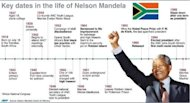 Chronology of the life of former South African president Nelson Mandela who turns 95 on Thursday