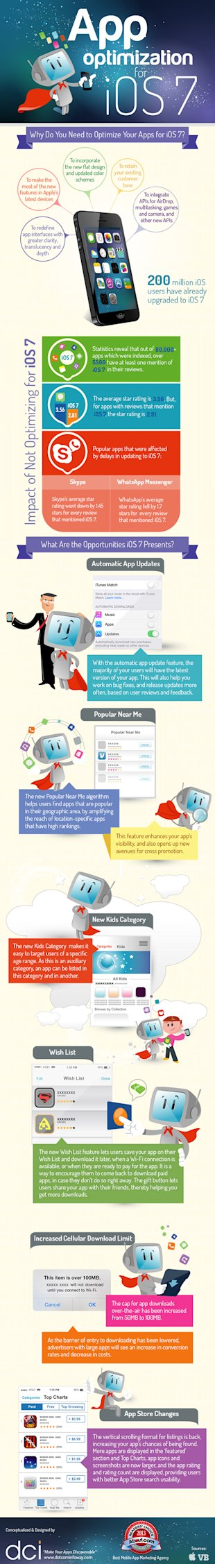 App Optimization for iOS 7 [Infographic] image infographic app optimization for ios7.14