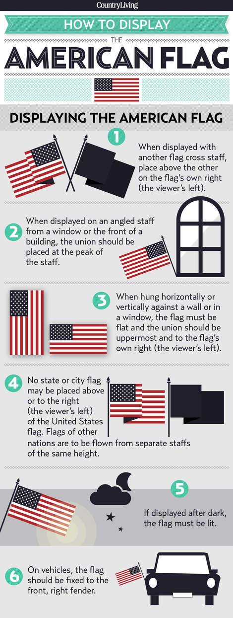 error On flag etiquette at home