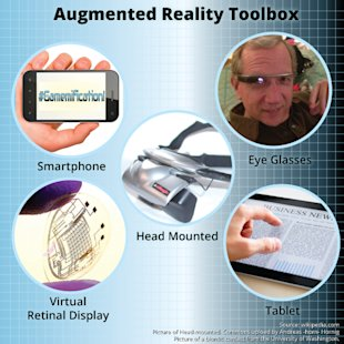 What Is Augmented Reality and How Will it Affect Your Business? image AR