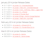 5 Highly Effective Tips to Creating an Optimized Web Page image air jordan release date queries