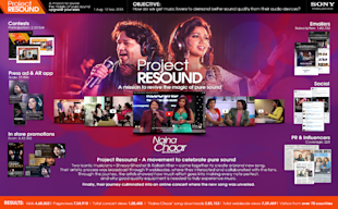 How Sony India's Project Resound Upgraded Ears Rather Than Headphones And Reached Out To Fans From 70 Countries image Sony Project Resound Case study