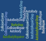 What's In A Name? image auto body name game word cloud whats in a name