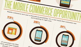What Are the Benefits of In Store Mobile Commerce? image Merchant Warehouse BenefitsofMobileCommerce business2 thumb