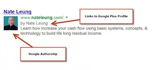 How To Use Google Authorship To Build Your Brand Online image Nate Leung Google 600x279